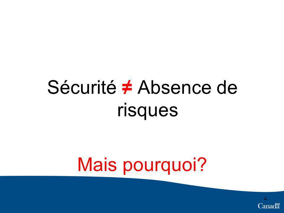 Sécurité ≠ Absence de risques Mais pourquoi