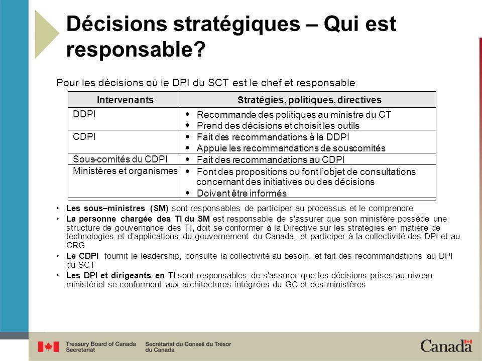 Décisions stratégiques – Qui est responsable