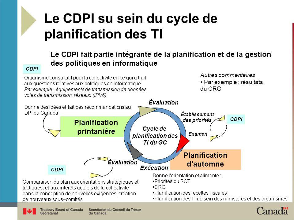 Le CDPI su sein du cycle de planification des TI