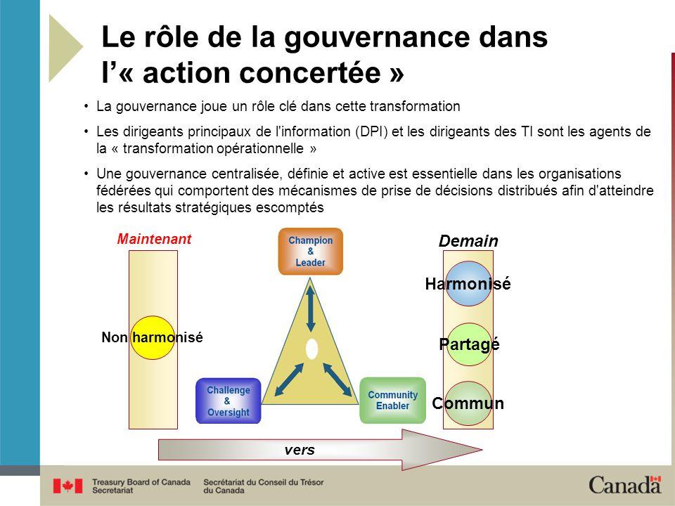 Le rôle de la gouvernance dans l'« action concertée »