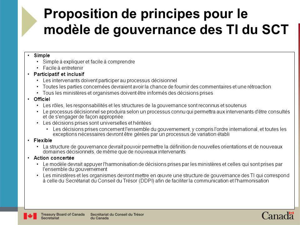 Proposition de principes pour le modèle de gouvernance des TI du SCT