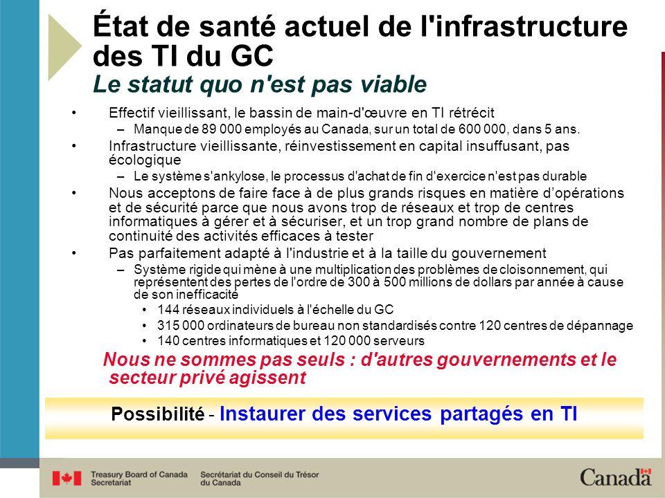 Possibilité - Instaurer des services partagés en TI