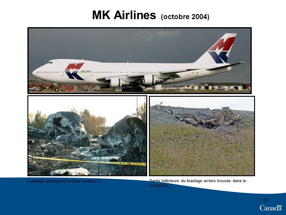 MK Airlines (octobre 2004) Fuselage principal et moteur numéro 4