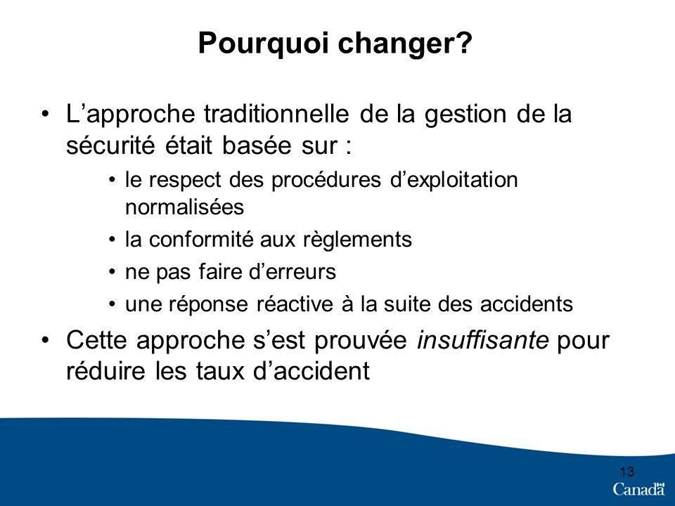 Pourquoi changer L'approche traditionnelle de la gestion de la sécurité était basée sur : le respect des procédures d'exploitation normalisées.