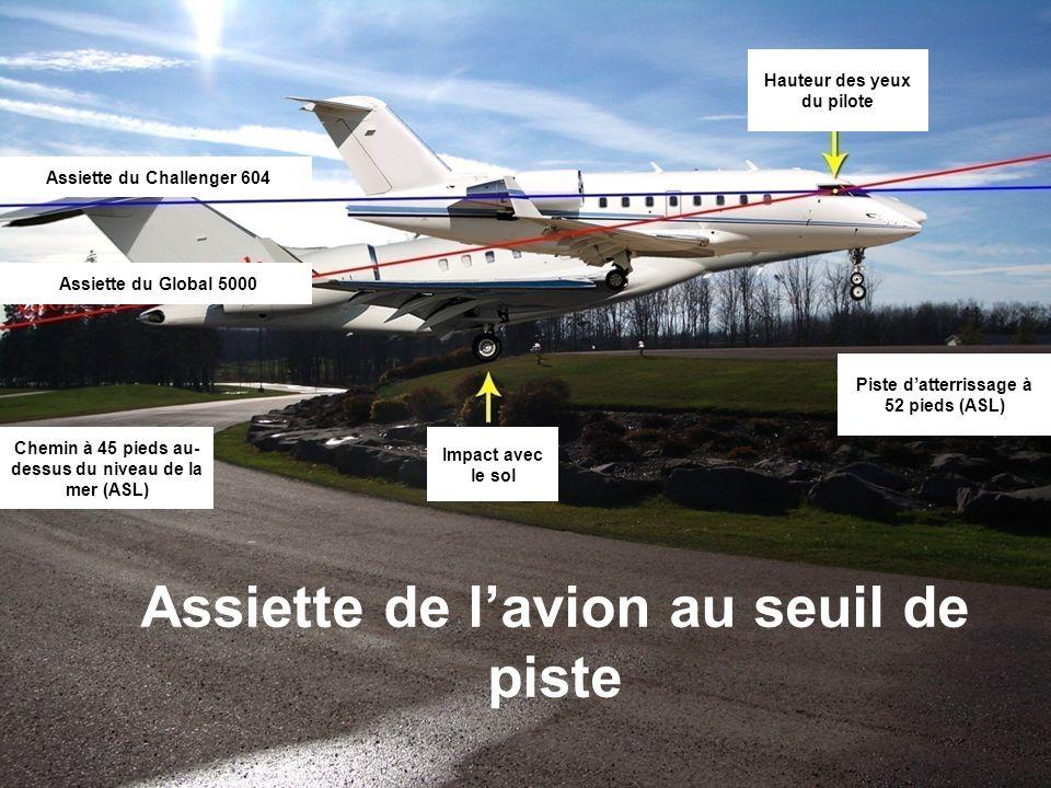 Assiette de l'avion au seuil de piste