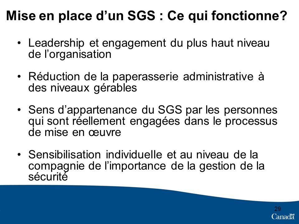 Mise en place d'un SGS : Ce qui fonctionne