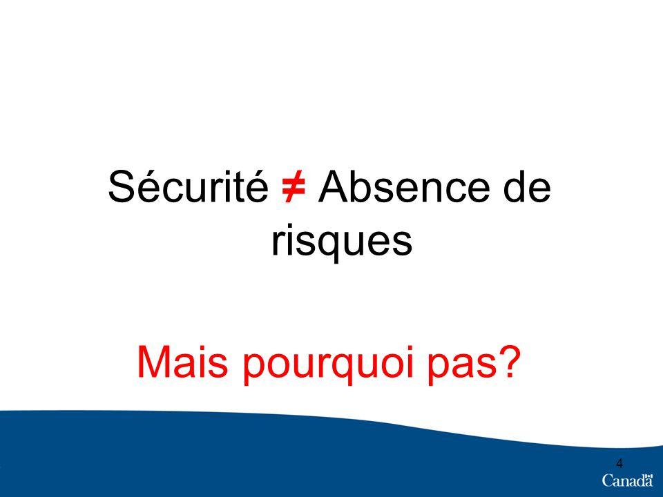 Sécurité ≠ Absence de risques Mais pourquoi pas