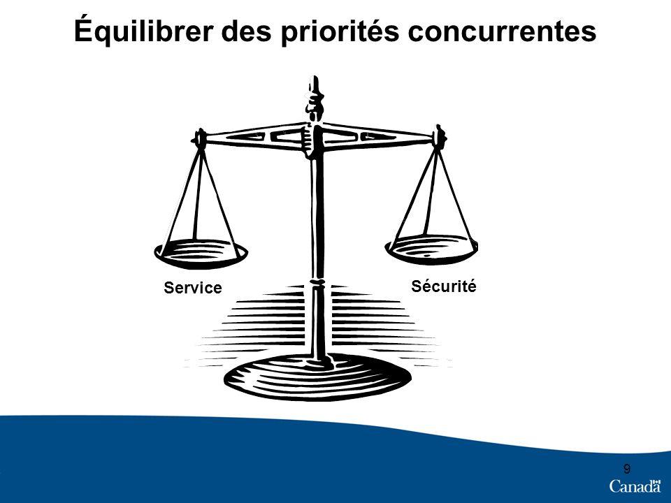 Équilibrer des priorités concurrentes