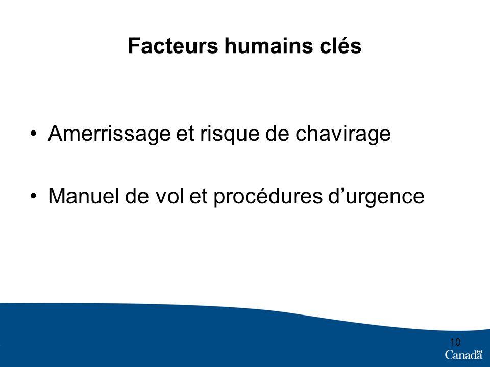 Facteurs humains clés Amerrissage et risque de chavirage Manuel de vol et procédures d'urgence