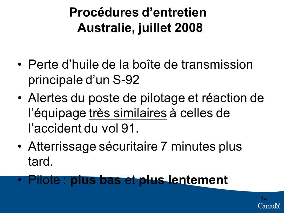 Procédures d'entretien Australie, juillet 2008