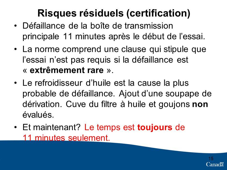 Risques résiduels (certification)