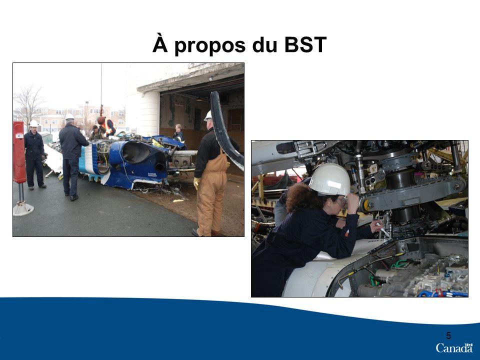 À propos du BST