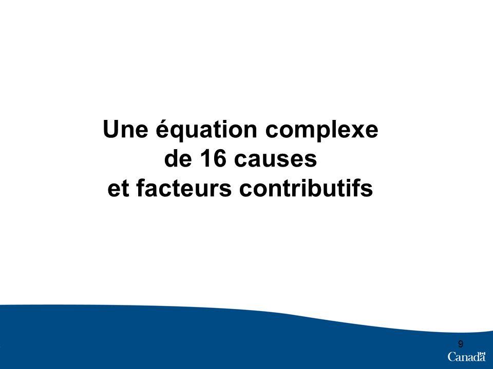 Une équation complexe de 16 causes et facteurs contributifs