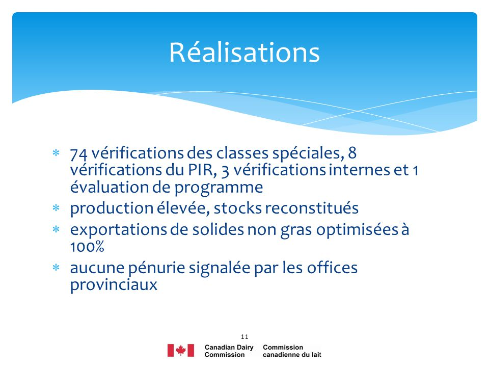 Réalisations 74 vérifications des classes spéciales, 8 vérifications du PIR, 3 vérifications internes et 1 évaluation de programme.