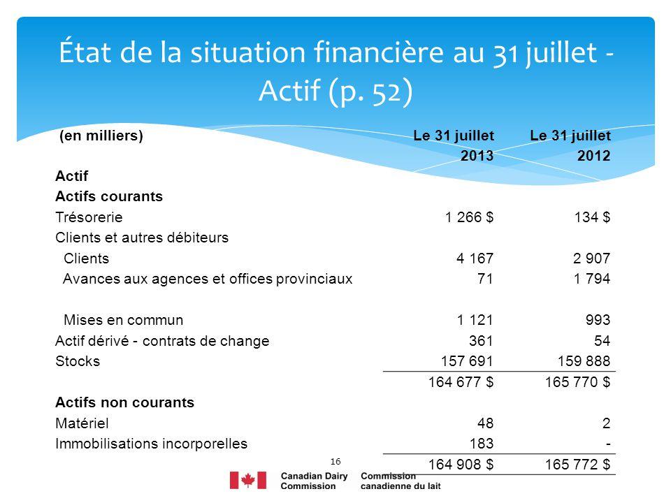 État de la situation financière au 31 juillet - Actif (p. 52)