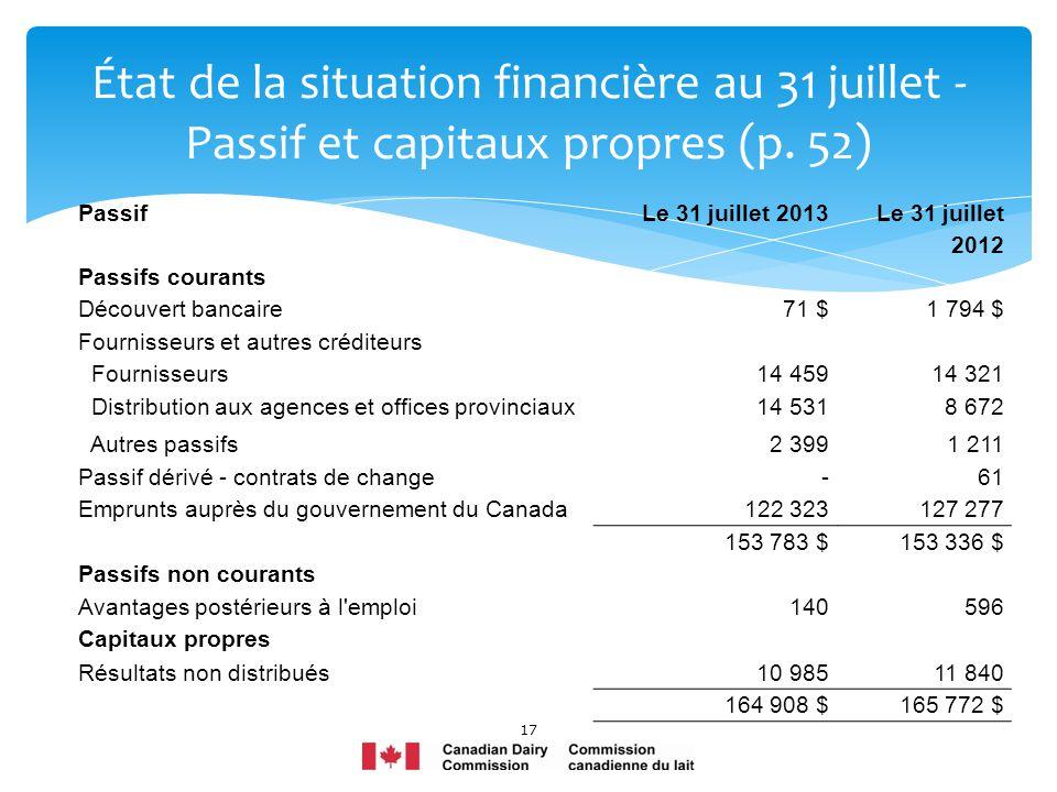 État de la situation financière au 31 juillet - Passif et capitaux propres (p. 52)