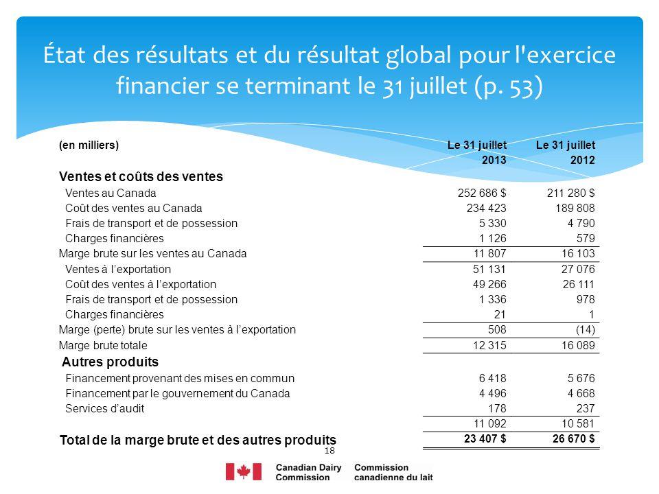 État des résultats et du résultat global pour l exercice financier se terminant le 31 juillet (p. 53)