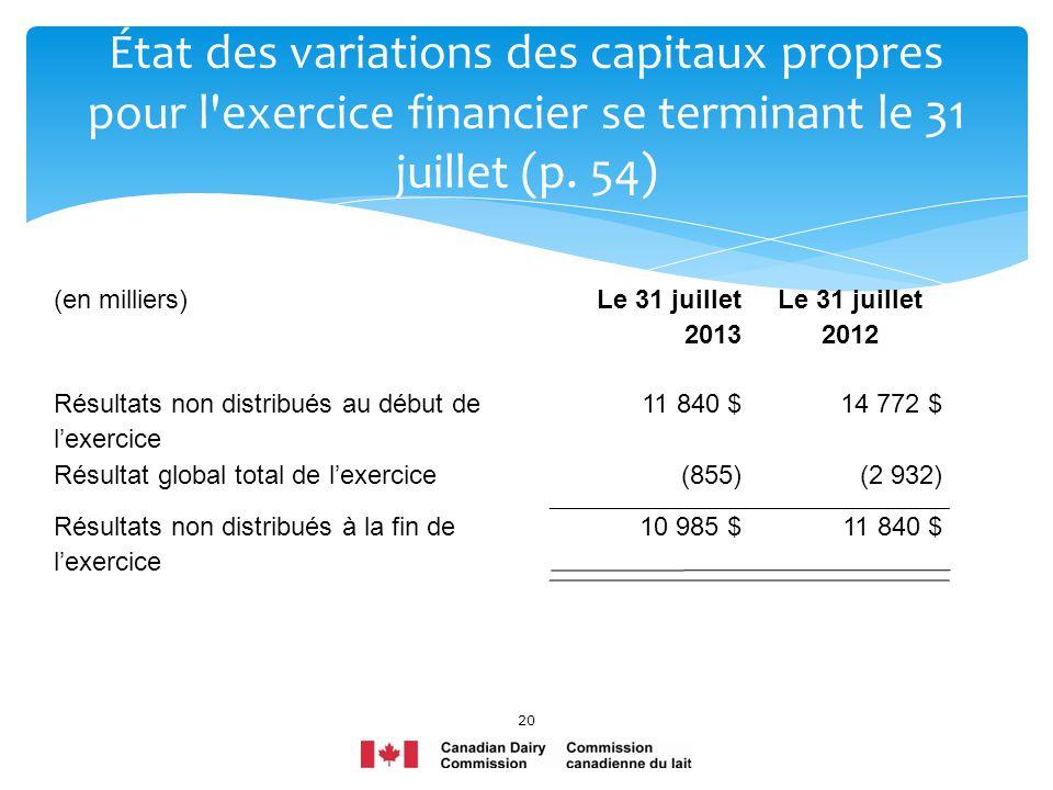 État des variations des capitaux propres pour l exercice financier se terminant le 31 juillet (p. 54)
