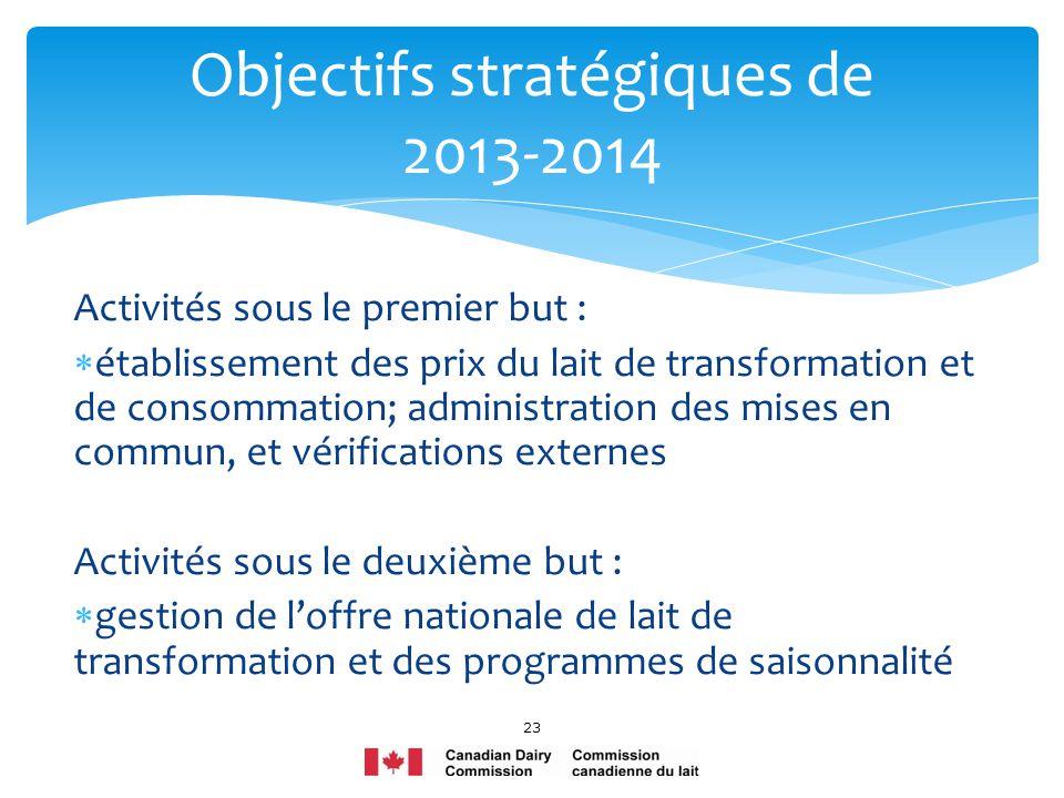 Objectifs stratégiques de 2013-2014