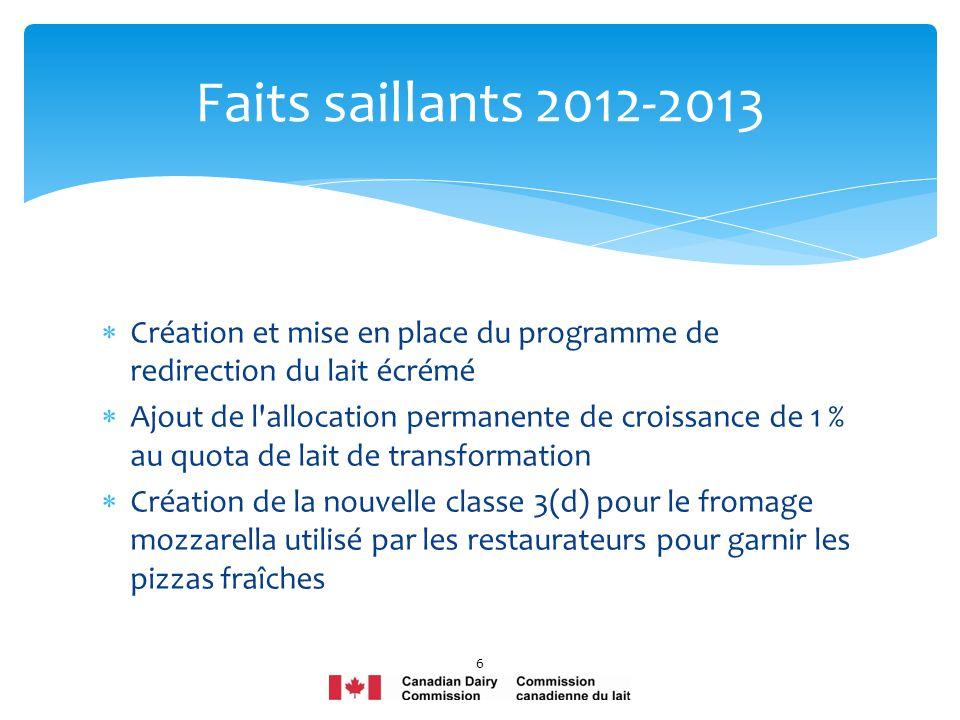 Faits saillants 2012-2013 Création et mise en place du programme de redirection du lait écrémé.