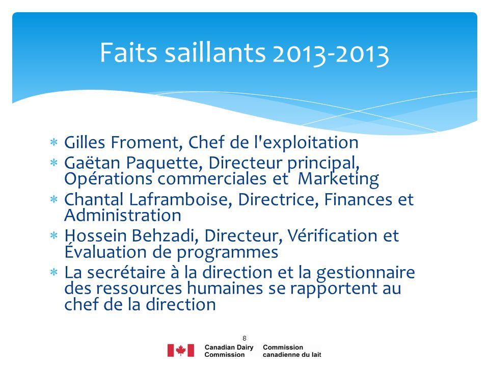 Faits saillants 2013-2013 Gilles Froment, Chef de l exploitation