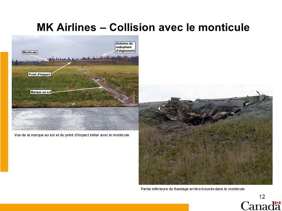 MK Airlines – Collision avec le monticule