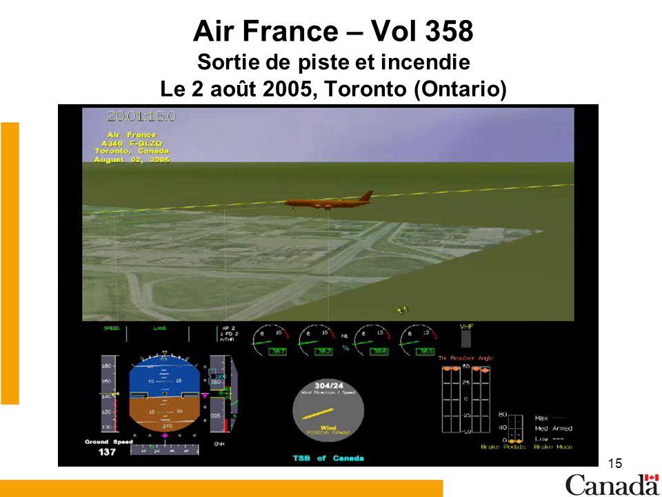 Air France – Vol 358 Sortie de piste et incendie Le 2 août 2005, Toronto (Ontario)