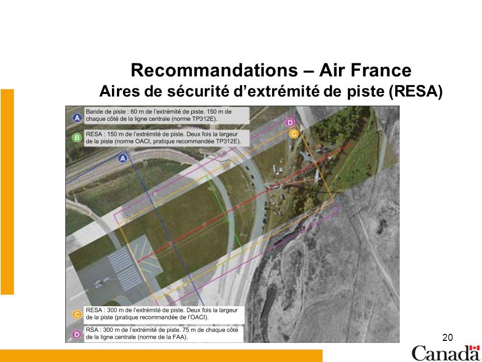 Recommandations – Air France Aires de sécurité d'extrémité de piste (RESA)