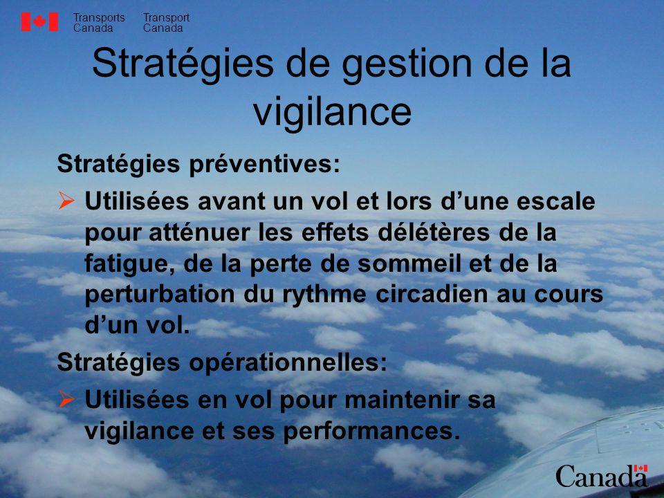 Stratégies de gestion de la vigilance