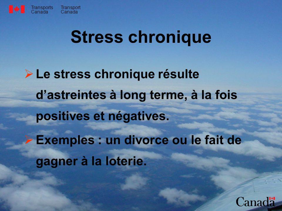 Stress chronique Le stress chronique résulte d'astreintes à long terme, à la fois positives et négatives.