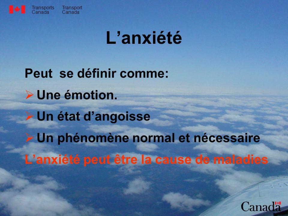 L'anxiété Peut se définir comme: Une émotion. Un état d'angoisse