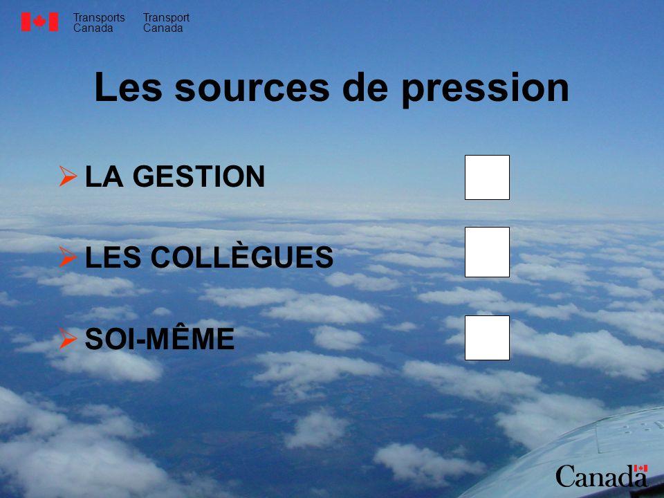 Les sources de pression
