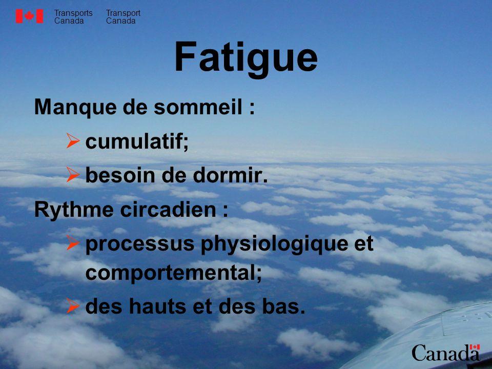 Fatigue Manque de sommeil : cumulatif; besoin de dormir.