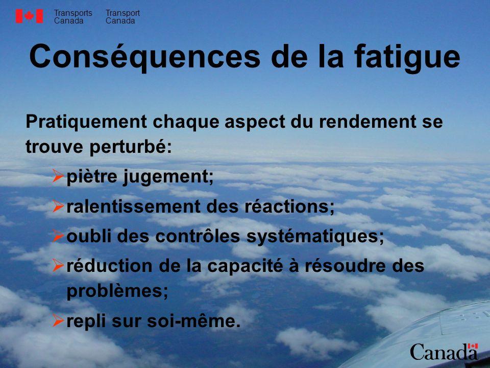 Conséquences de la fatigue