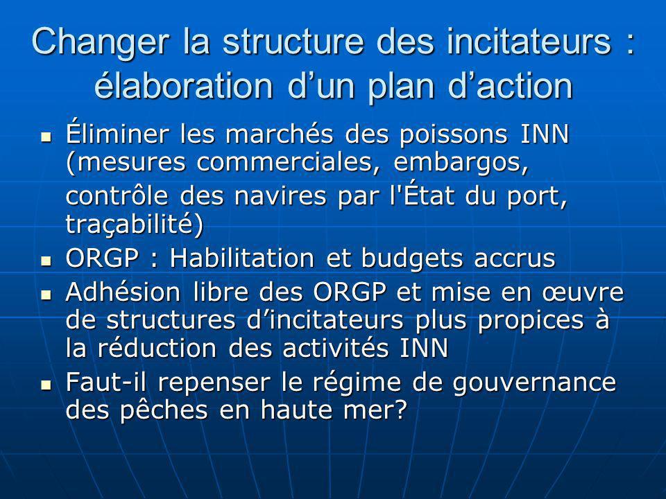 Changer la structure des incitateurs : élaboration d'un plan d'action