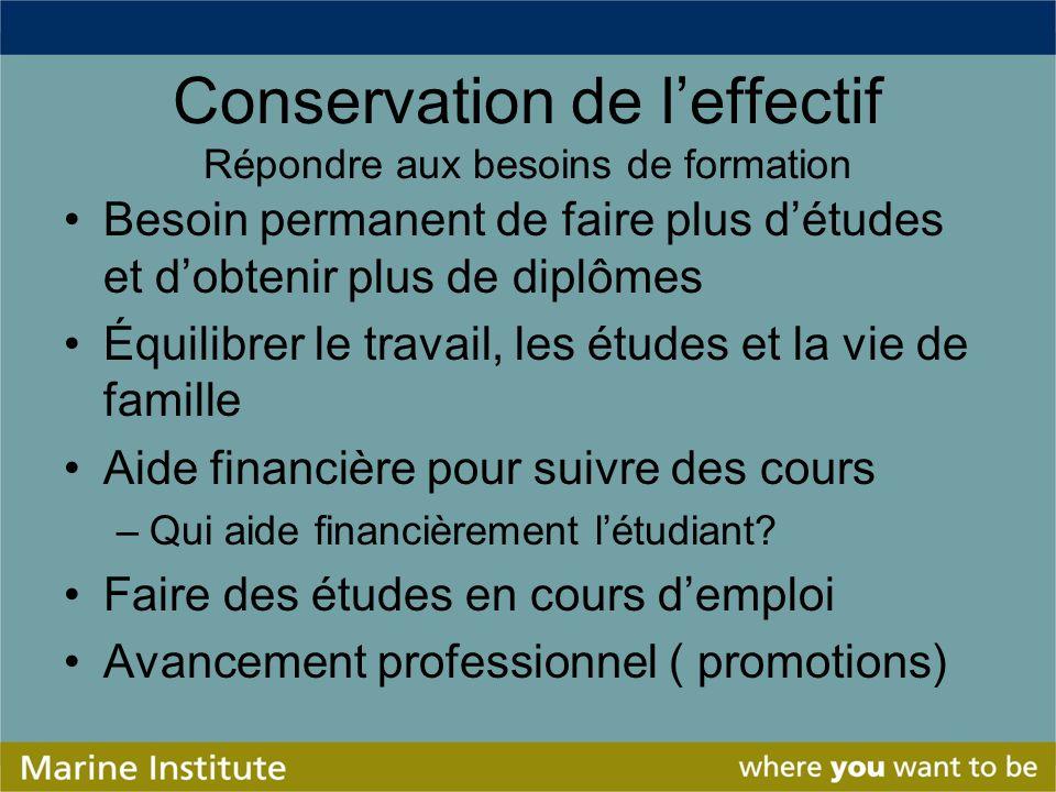 Conservation de l'effectif Répondre aux besoins de formation