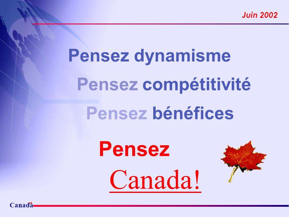 Canada! Pensez Pensez dynamisme Pensez compétitivité Pensez bénéfices