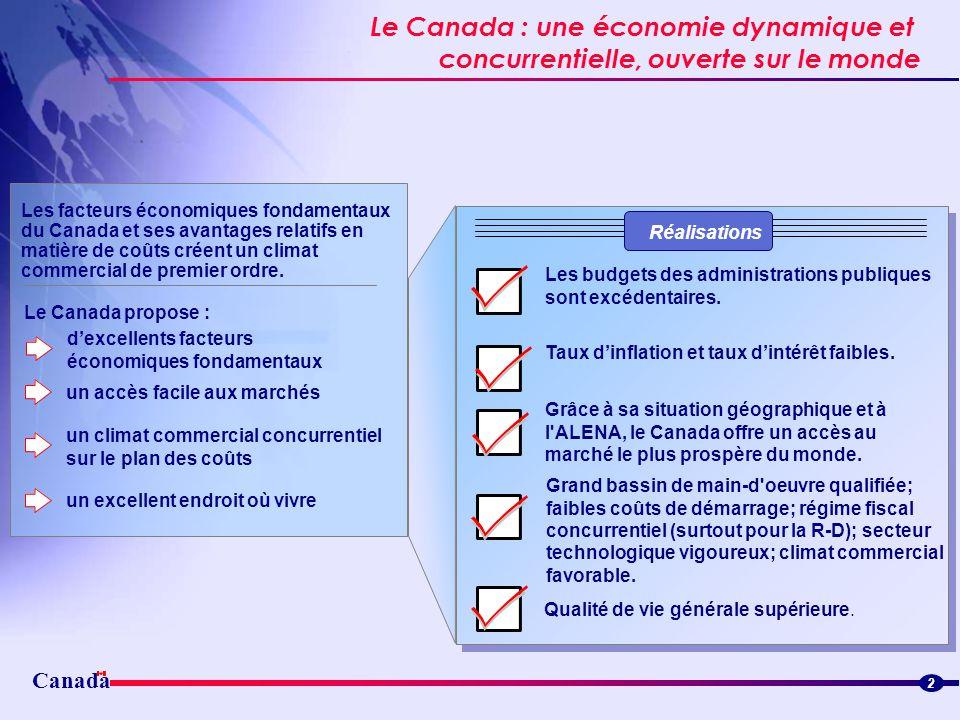 Le Canada : une économie dynamique et