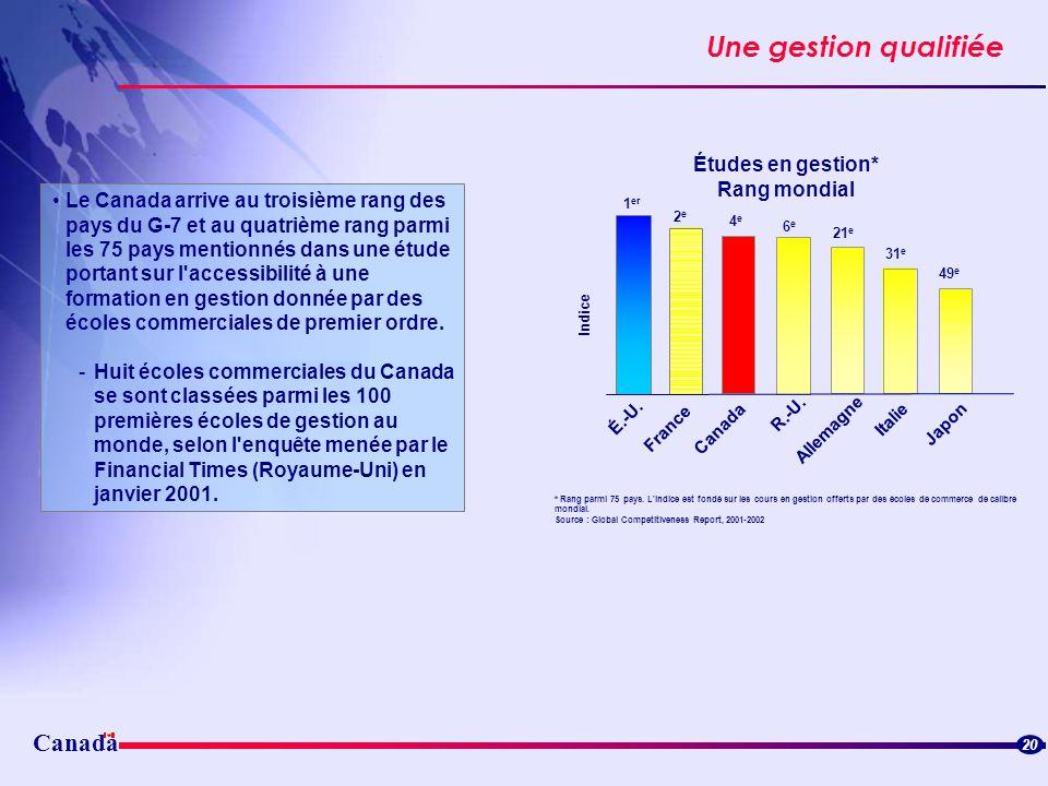 Une gestion qualifiée Canada Études en gestion* Rang mondial