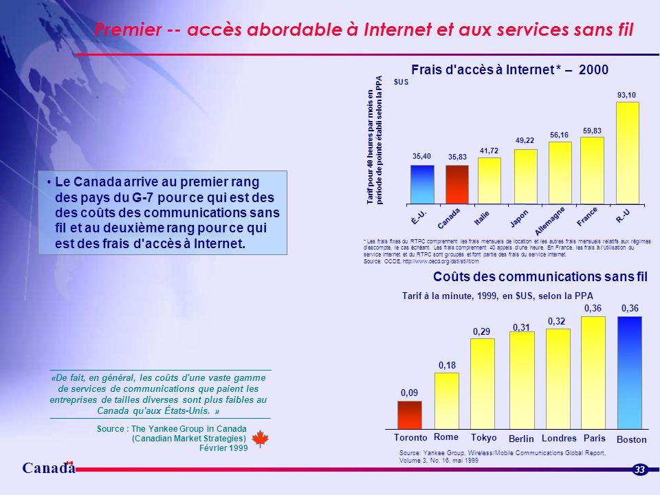 Premier -- accès abordable à Internet et aux services sans fil