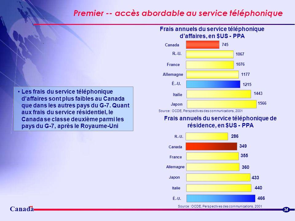 Premier -- accès abordable au service téléphonique