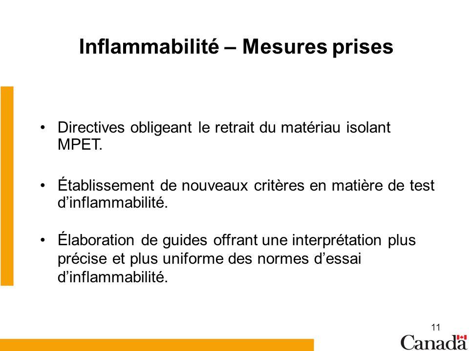Inflammabilité – Mesures prises