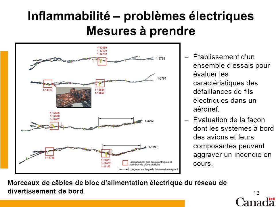 Inflammabilité – problèmes électriques