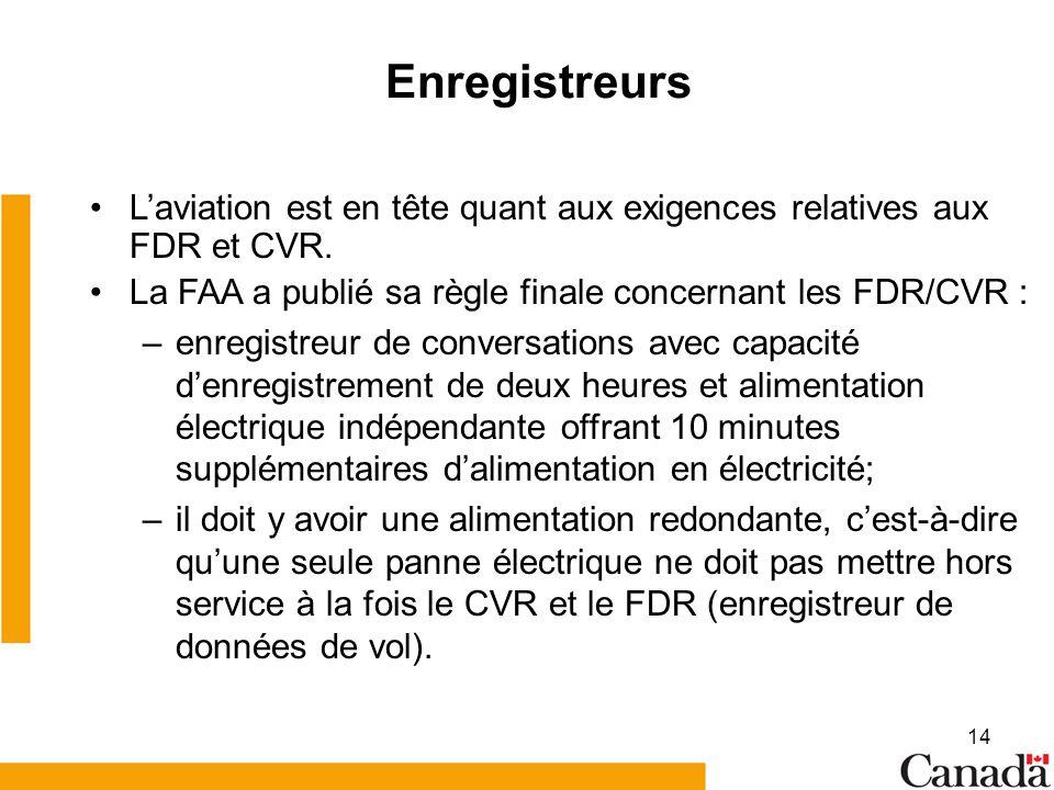 Enregistreurs L'aviation est en tête quant aux exigences relatives aux FDR et CVR. La FAA a publié sa règle finale concernant les FDR/CVR :
