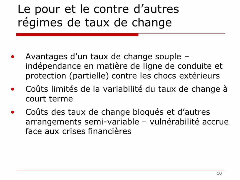 Le pour et le contre d'autres régimes de taux de change