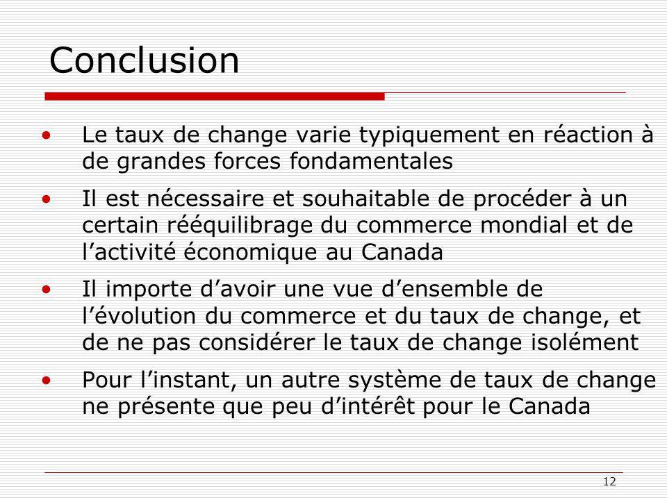 Conclusion Le taux de change varie typiquement en réaction à de grandes forces fondamentales.