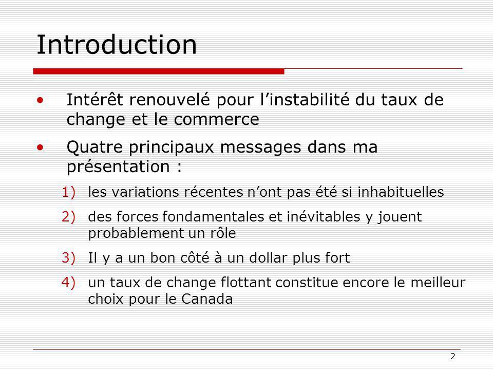 Introduction Intérêt renouvelé pour l'instabilité du taux de change et le commerce. Quatre principaux messages dans ma présentation :