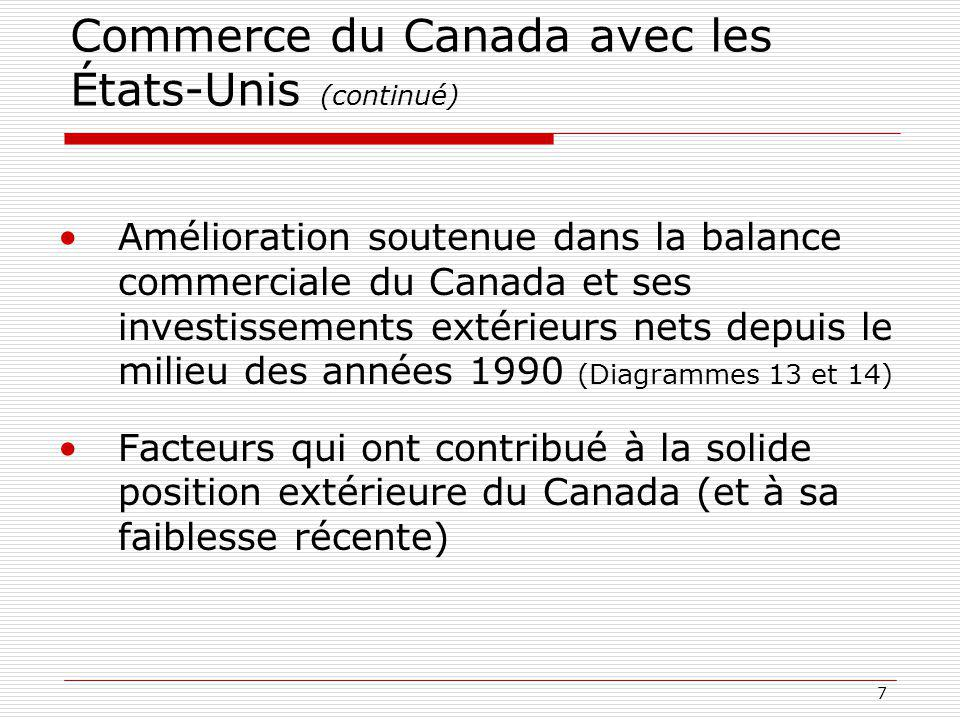 Commerce du Canada avec les États-Unis (continué)