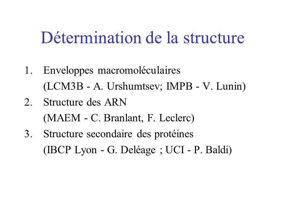 Détermination de la structure