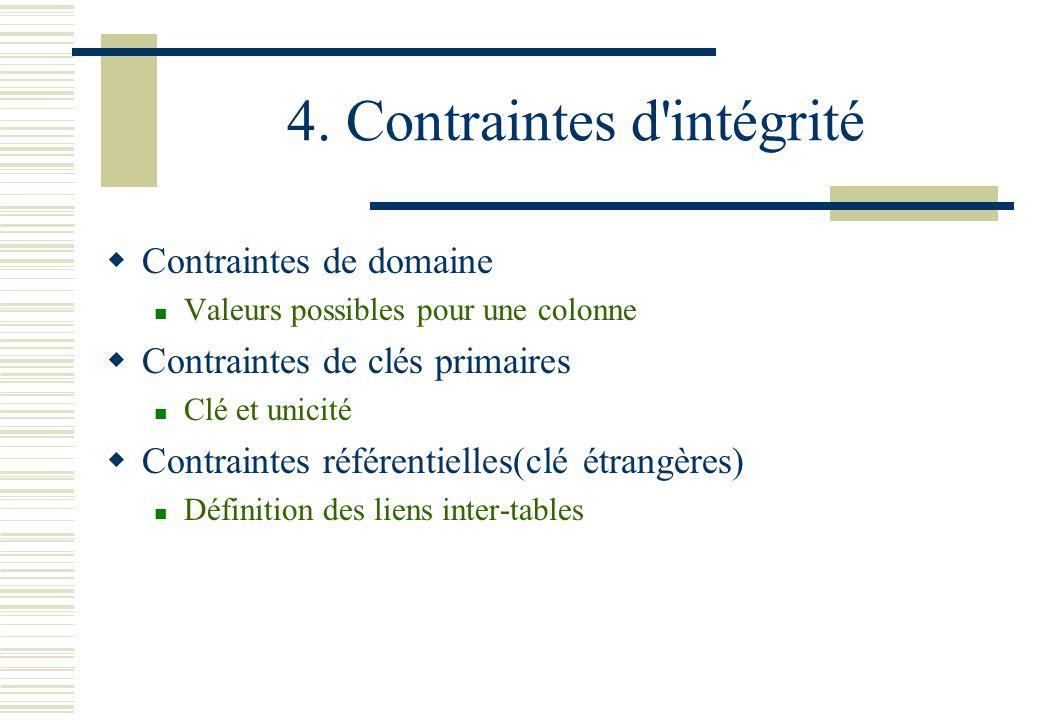 4. Contraintes d intégrité